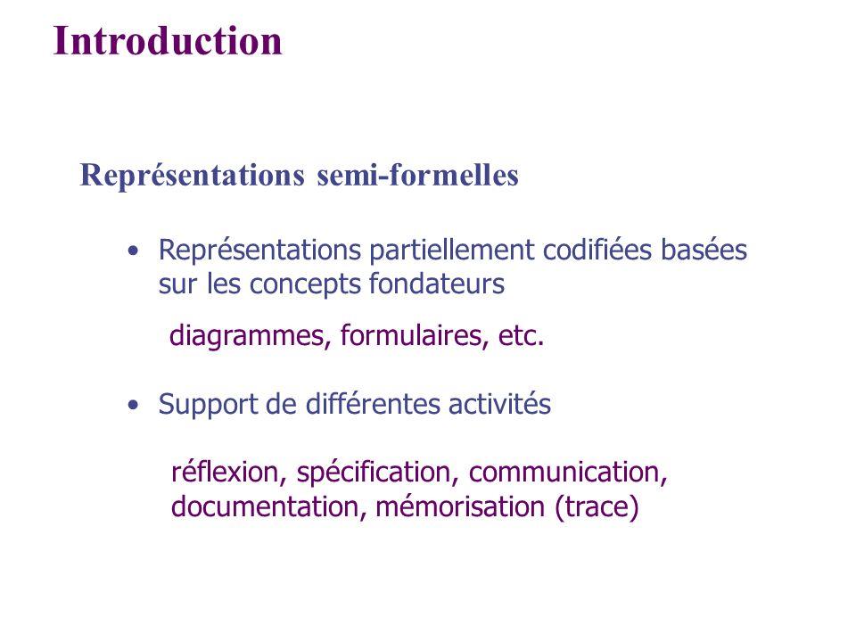 Introduction Représentations semi-formelles
