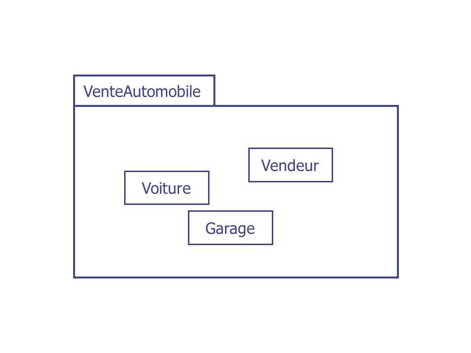VenteAutomobile Vendeur Voiture Garage