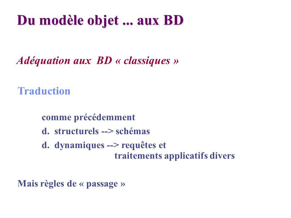 Du modèle objet ... aux BD Adéquation aux BD « classiques » Traduction