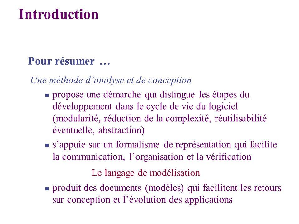 Introduction Pour résumer … Une méthode d'analyse et de conception