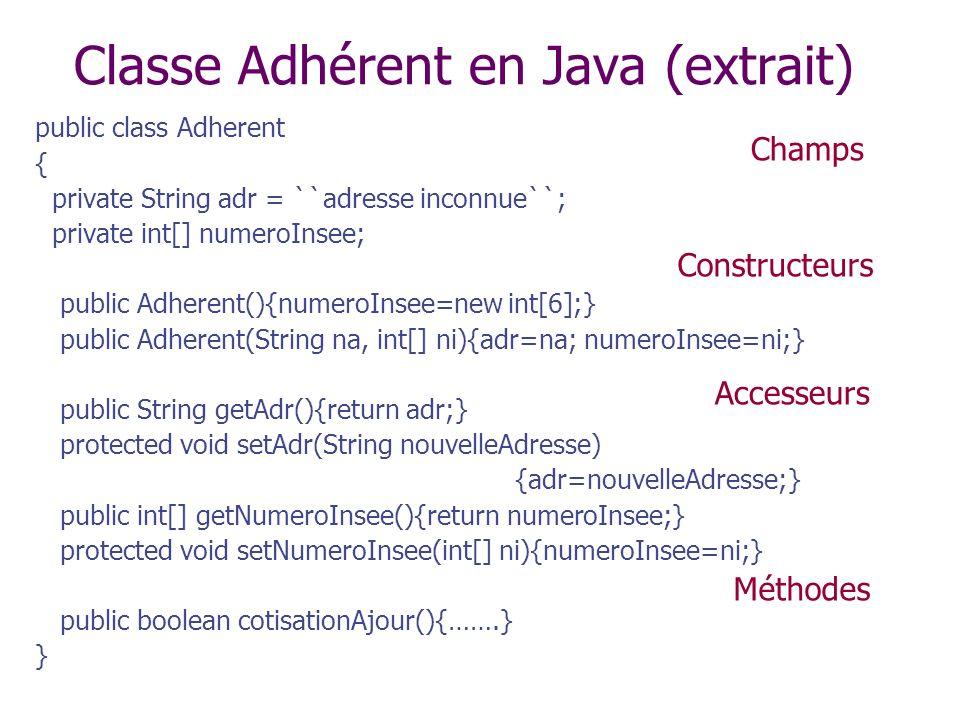 Classe Adhérent en Java (extrait)
