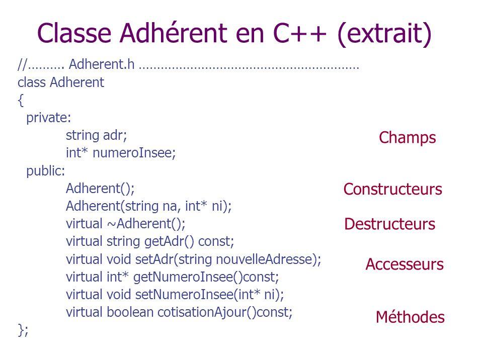 Classe Adhérent en C++ (extrait)