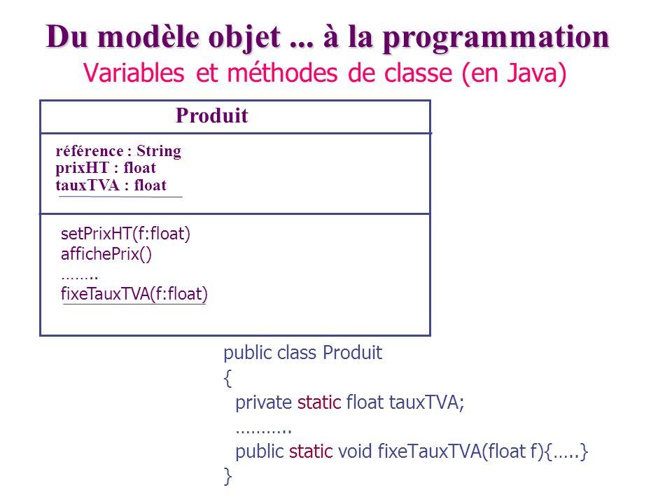 Variables et méthodes de classe (en Java)