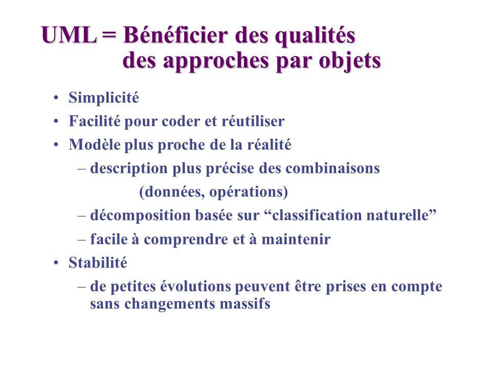 UML = Bénéficier des qualités des approches par objets