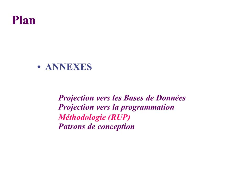 Plan • ANNEXES Méthodologie (RUP) Projection vers les Bases de Données