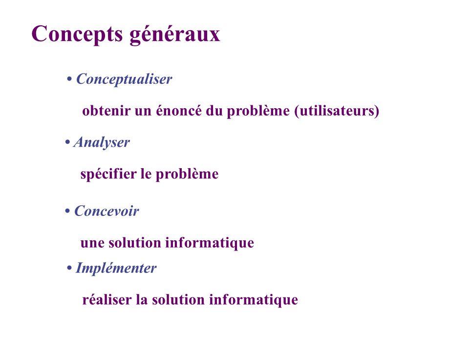 Concepts généraux • Conceptualiser