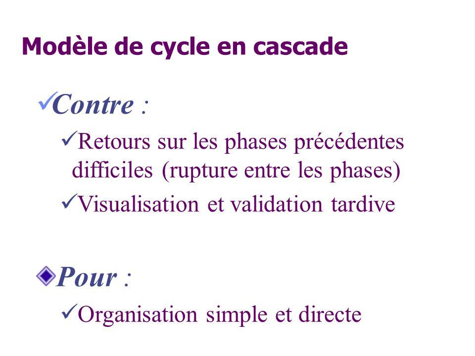 Contre : Pour : Modèle de cycle en cascade