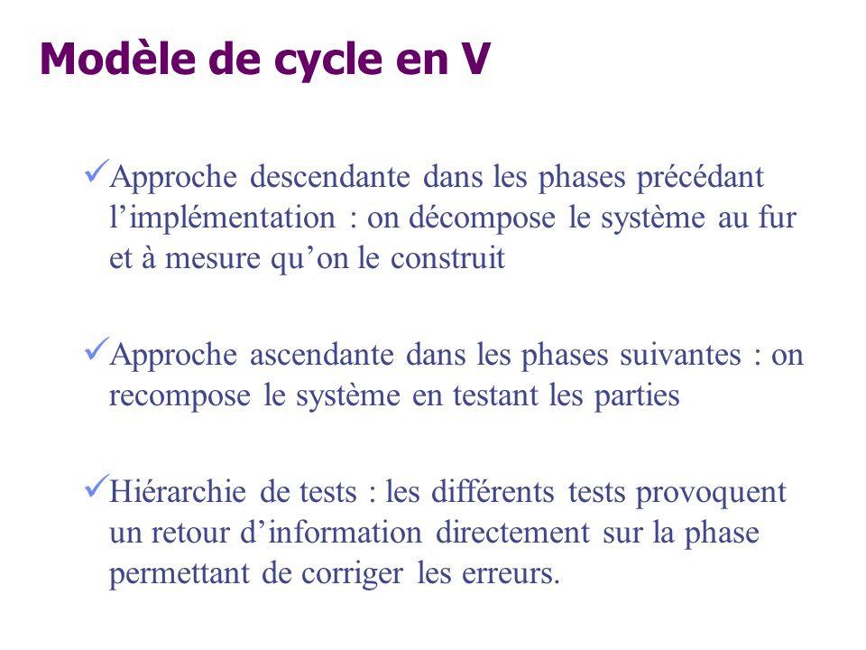 Modèle de cycle en VApproche descendante dans les phases précédant l'implémentation : on décompose le système au fur et à mesure qu'on le construit.