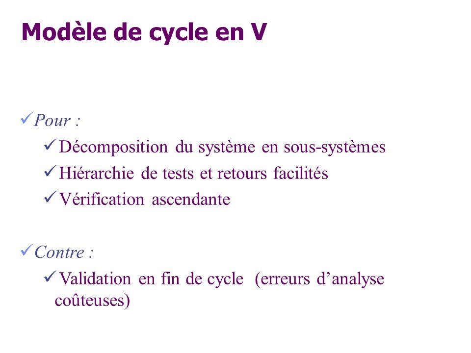 Modèle de cycle en V Pour : Décomposition du système en sous-systèmes