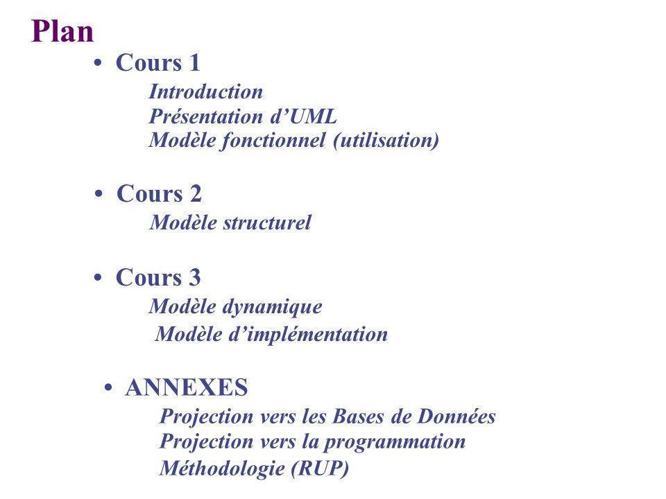 Plan • Cours 1 Introduction • Cours 2 Modèle structurel • Cours 3