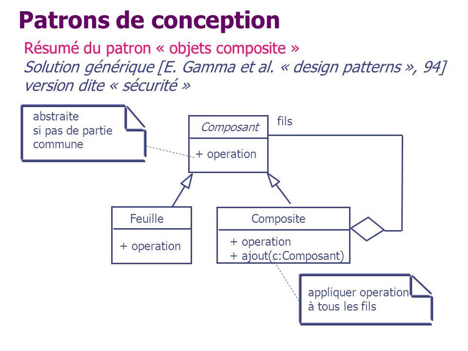 Patrons de conception Résumé du patron « objets composite »