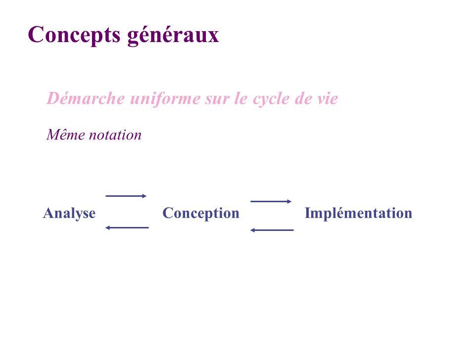 Concepts généraux Démarche uniforme sur le cycle de vie Même notation
