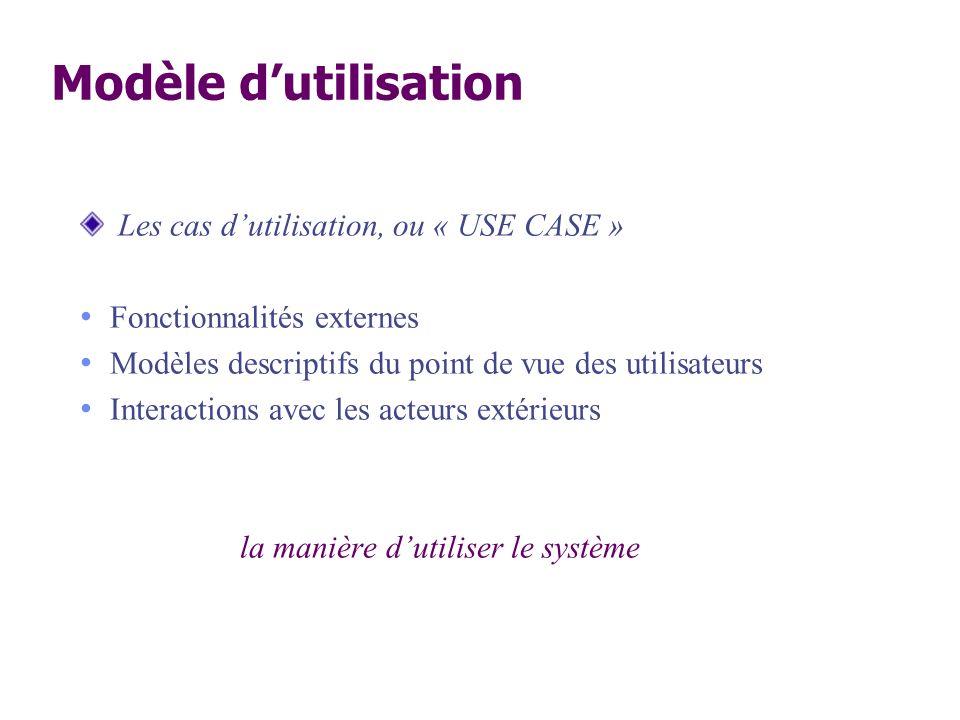 Modèle d'utilisation Les cas d'utilisation, ou « USE CASE »