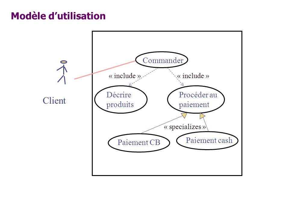 Modèle d'utilisation Client Commander Décrire produits Procéder au