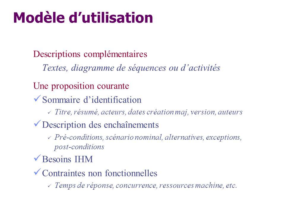 Modèle d'utilisation Descriptions complémentaires