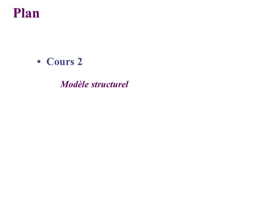 Plan • Cours 2 Modèle structurel