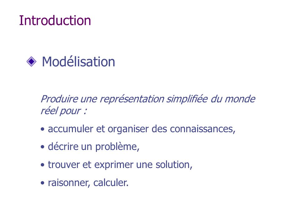 Introduction Modélisation