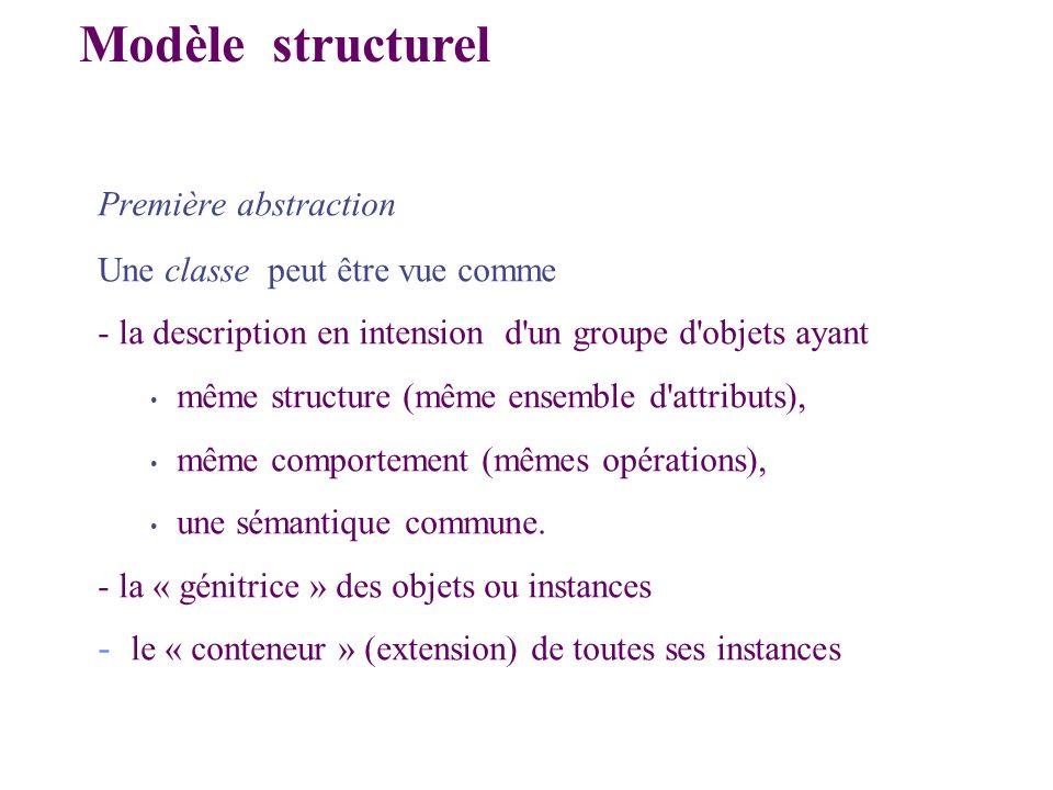 Modèle structurel Première abstraction Une classe peut être vue comme