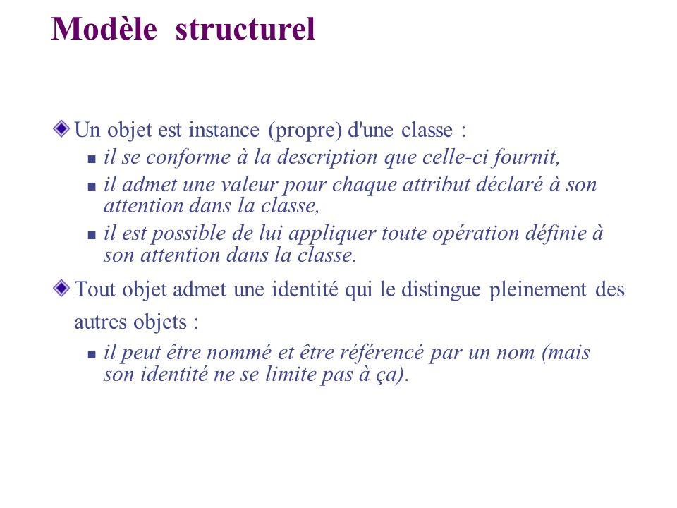 Modèle structurel Un objet est instance (propre) d une classe :