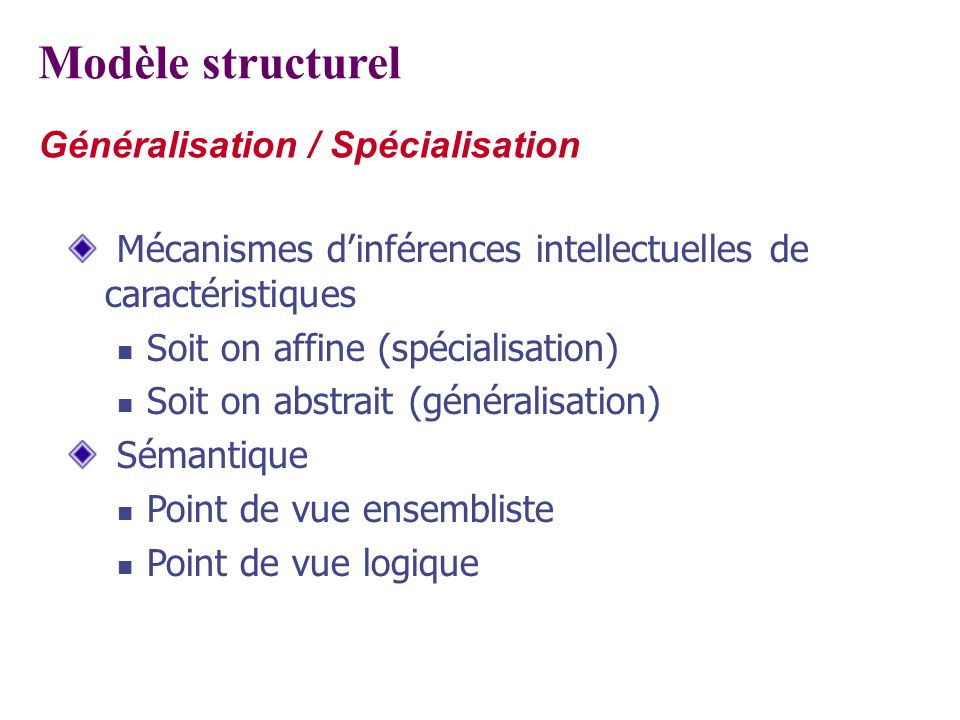 Modèle structurel Généralisation / Spécialisation
