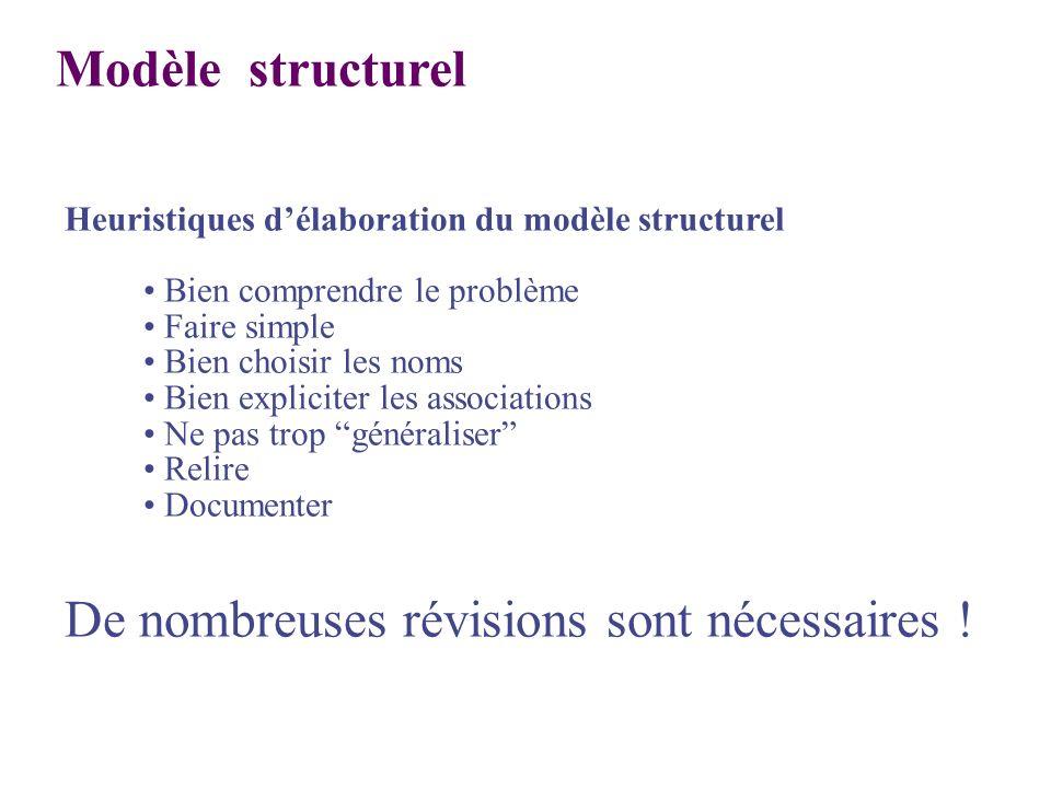 Modèle structurel