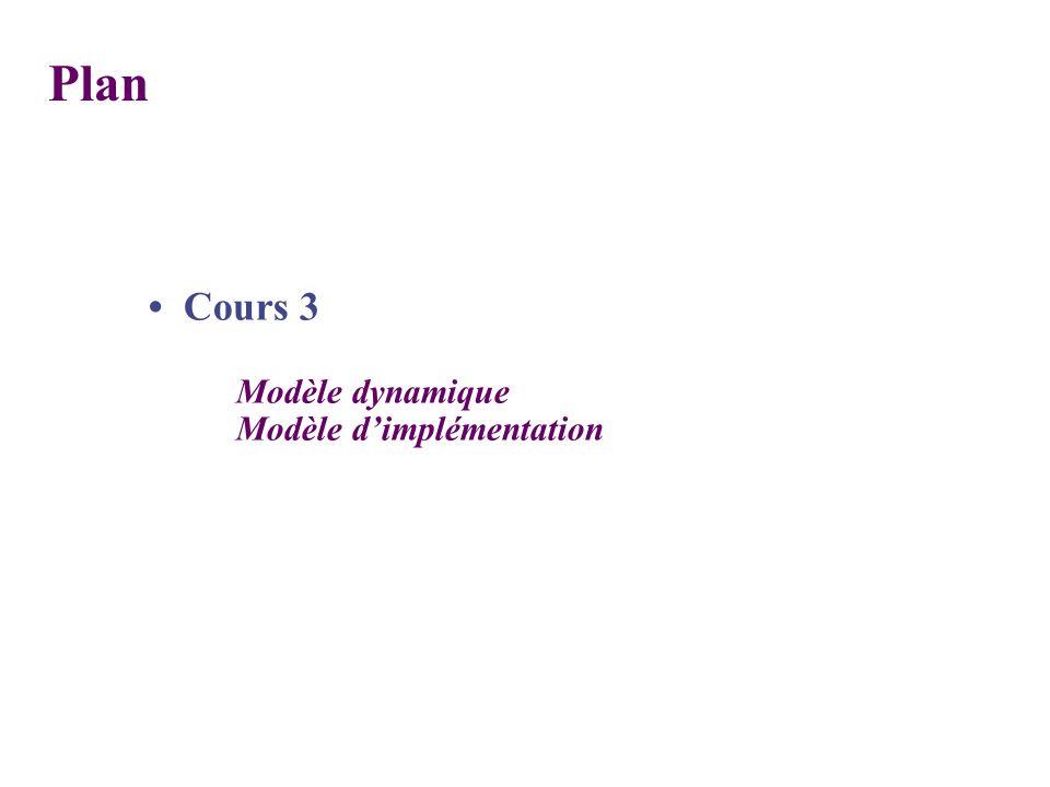 Plan • Cours 3 Modèle dynamique Modèle d'implémentation