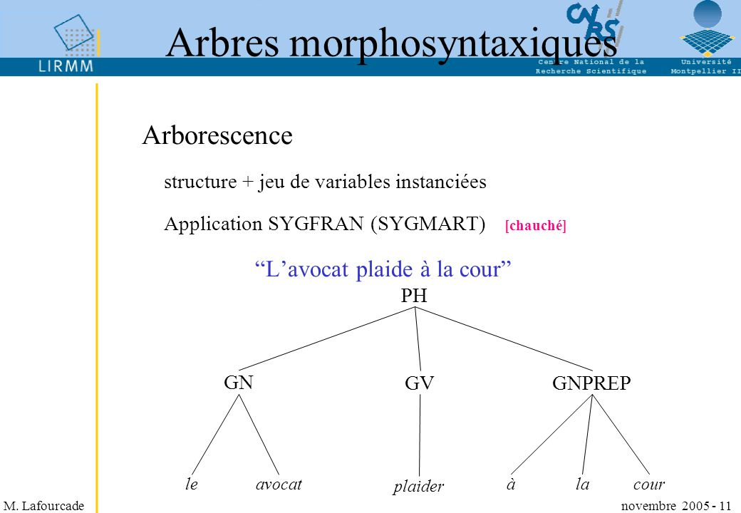 Arbres morphosyntaxiques