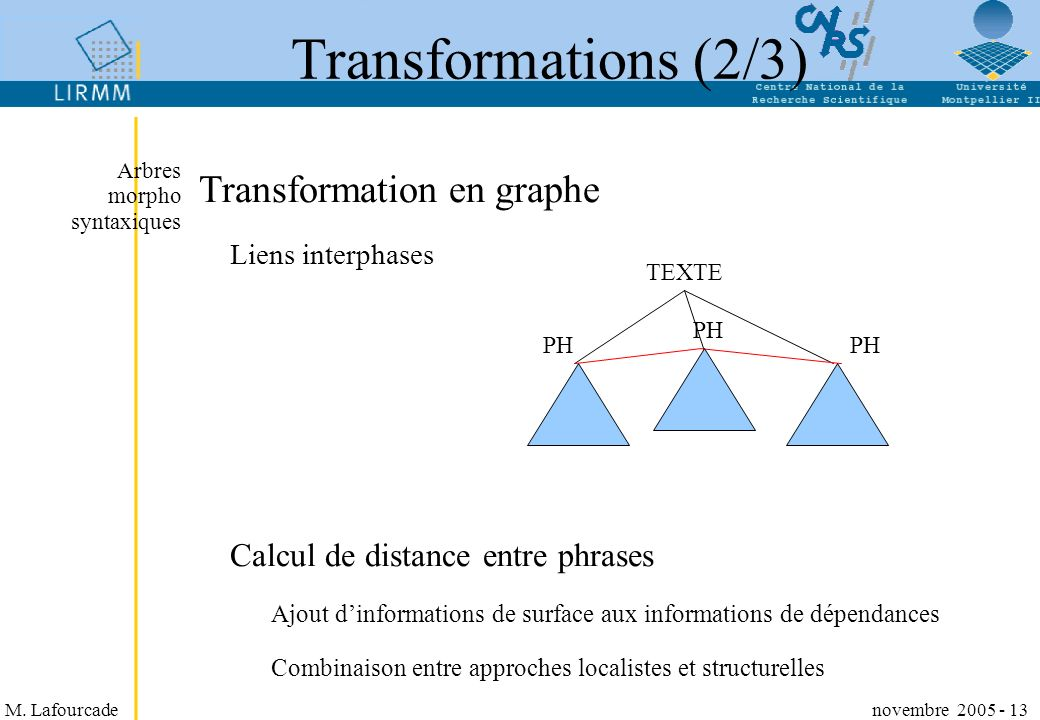 Transformations (2/3) Transformation en graphe