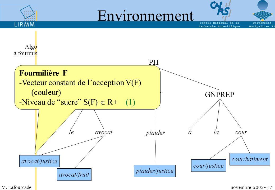 Environnement Fourmilière F Vecteur constant de l'acception V(F)