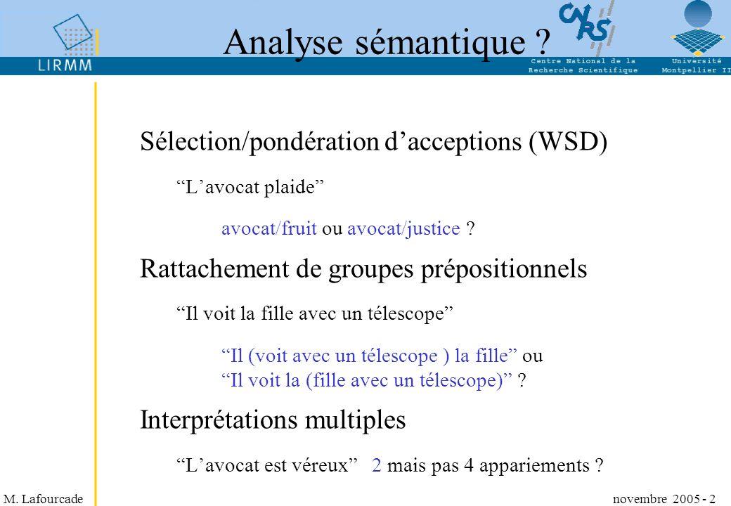 Analyse sémantique Sélection/pondération d'acceptions (WSD)