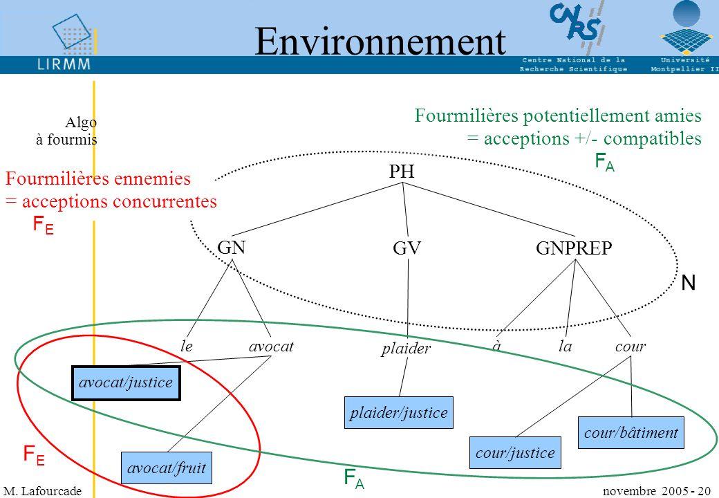 Environnement Algo à fourmis. Fourmilières potentiellement amies = acceptions +/- compatibles FA.