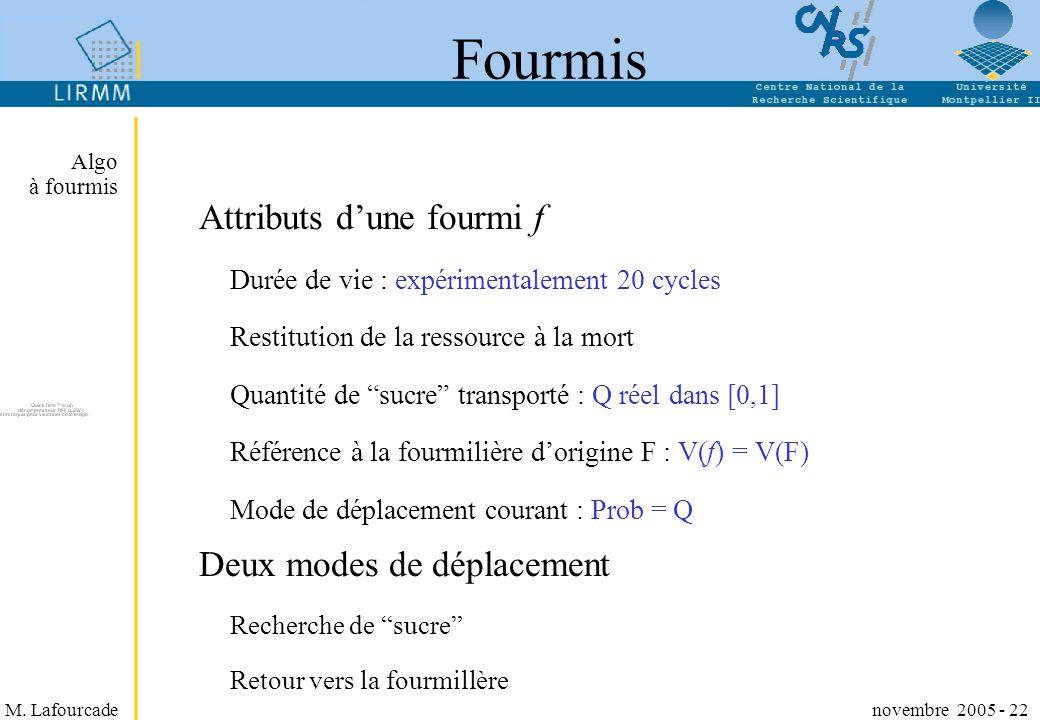 Fourmis Attributs d'une fourmi f Deux modes de déplacement