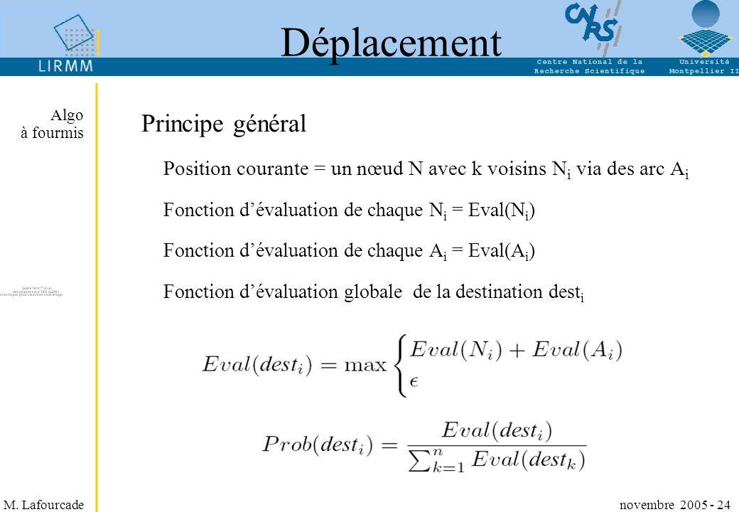 Déplacement Principe général
