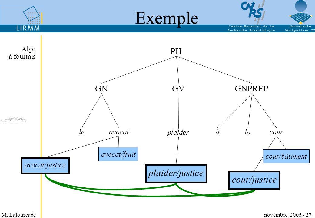 Exemple plaider/justice cour/justice PH GN GV GNPREP le avocat plaider