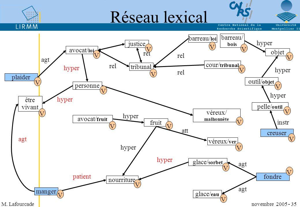 Réseau lexical barreau/loi barreau/bois hyper justice V V V avocat/loi