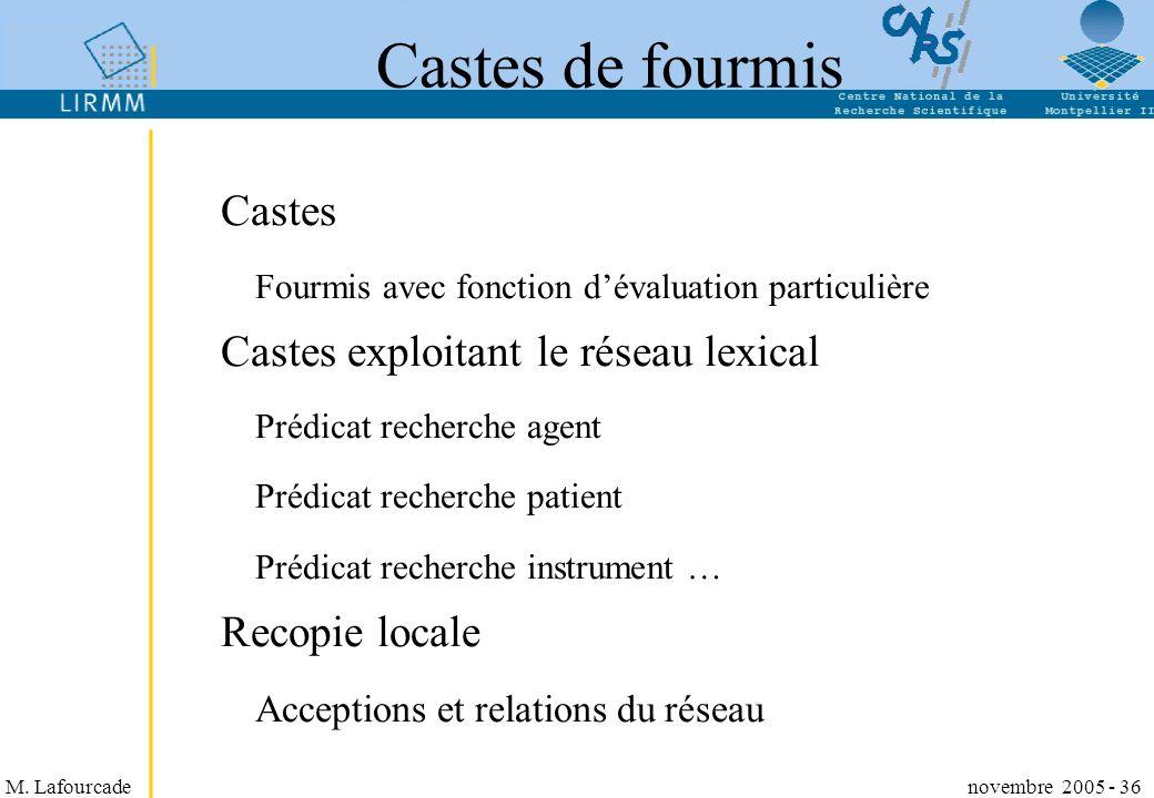 Castes de fourmis Castes Castes exploitant le réseau lexical