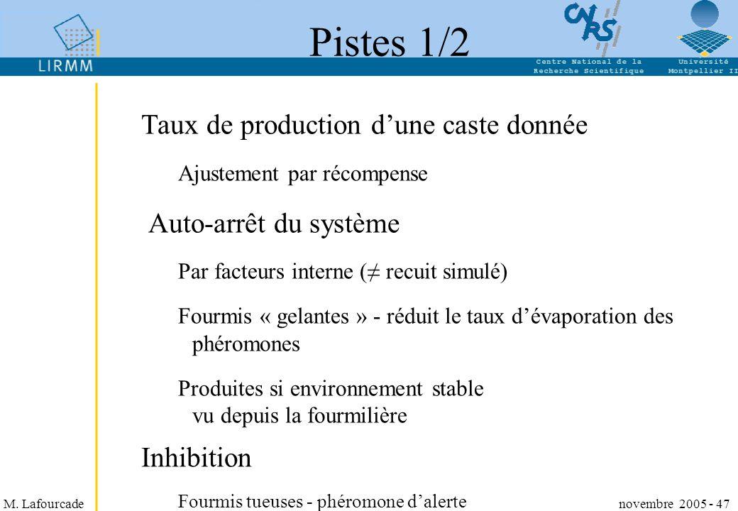 Pistes 1/2 Taux de production d'une caste donnée Auto-arrêt du système
