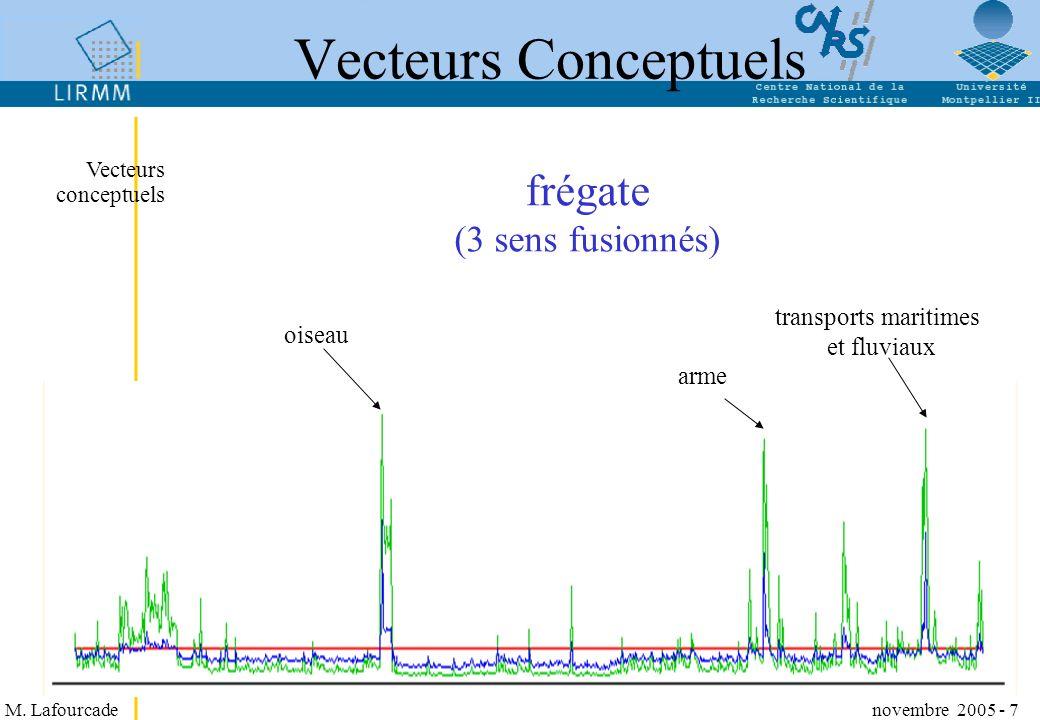 Vecteurs Conceptuels frégate (3 sens fusionnés) transports maritimes