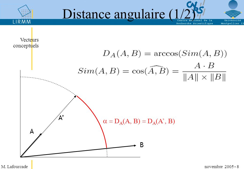 Distance angulaire (1/2)