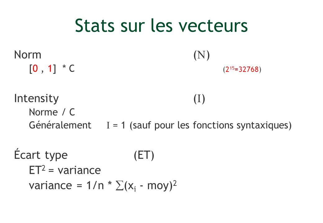 Stats sur les vecteurs Norm () Intensity () Écart type (ET)