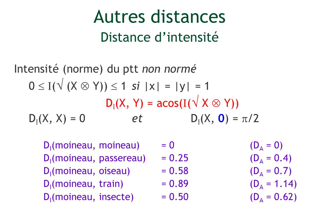 Autres distances Distance d'intensité