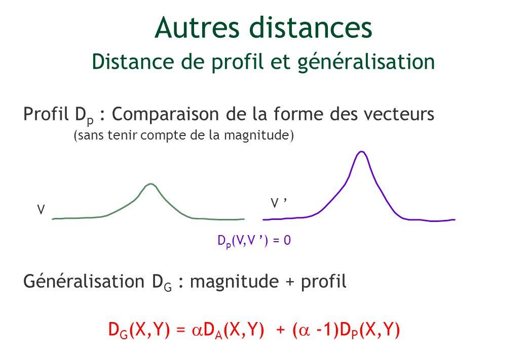Autres distances Distance de profil et généralisation