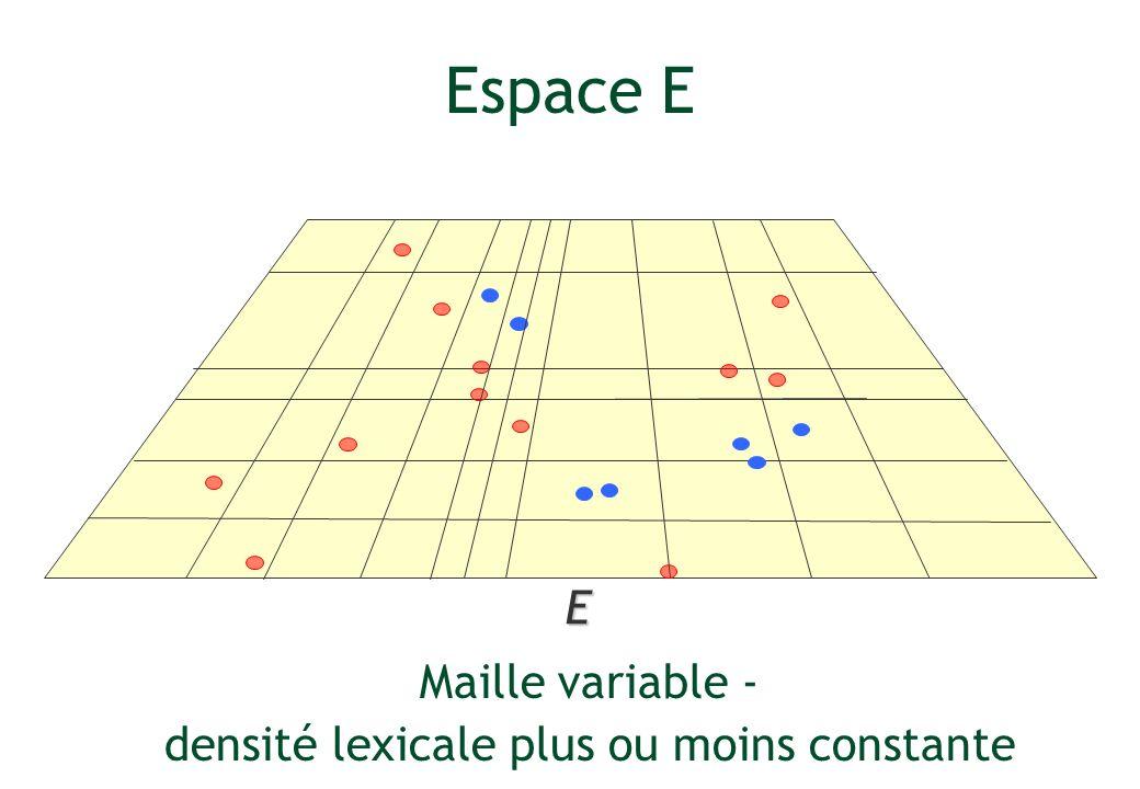 Maille variable - densité lexicale plus ou moins constante