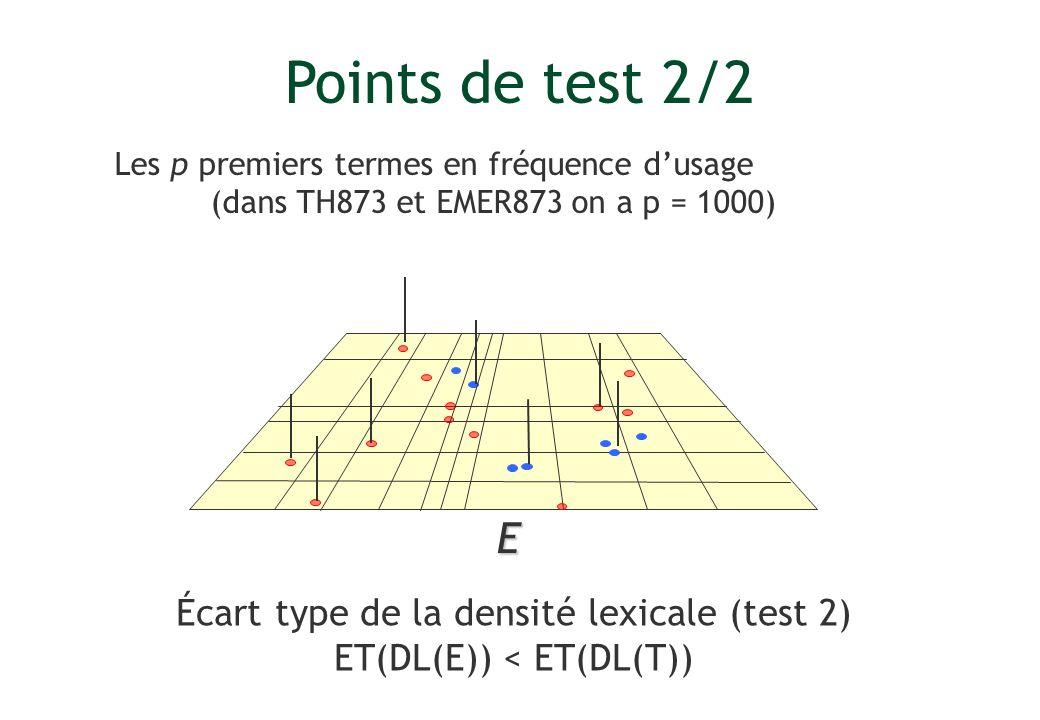 Points de test 2/2 E Écart type de la densité lexicale (test 2)
