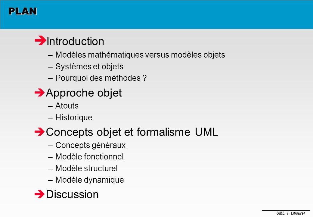 Introduction Approche objet Concepts objet et formalisme UML