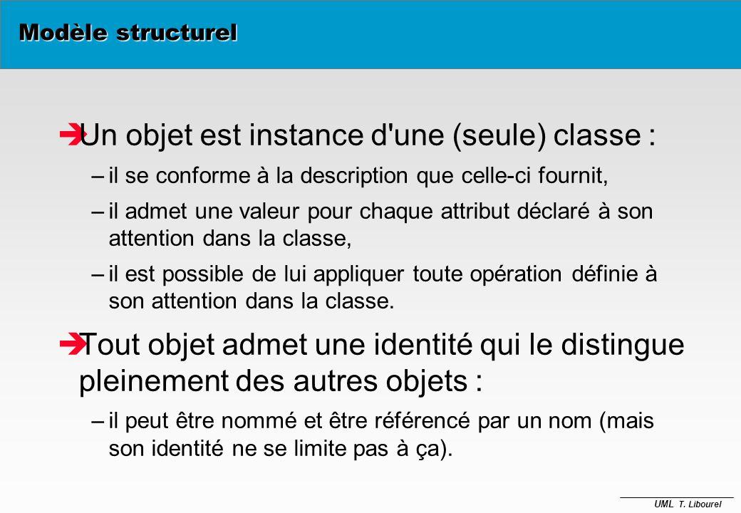 Un objet est instance d une (seule) classe :