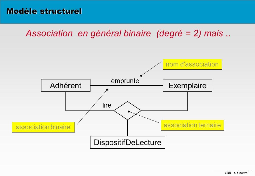 Association en général binaire (degré = 2) mais ..