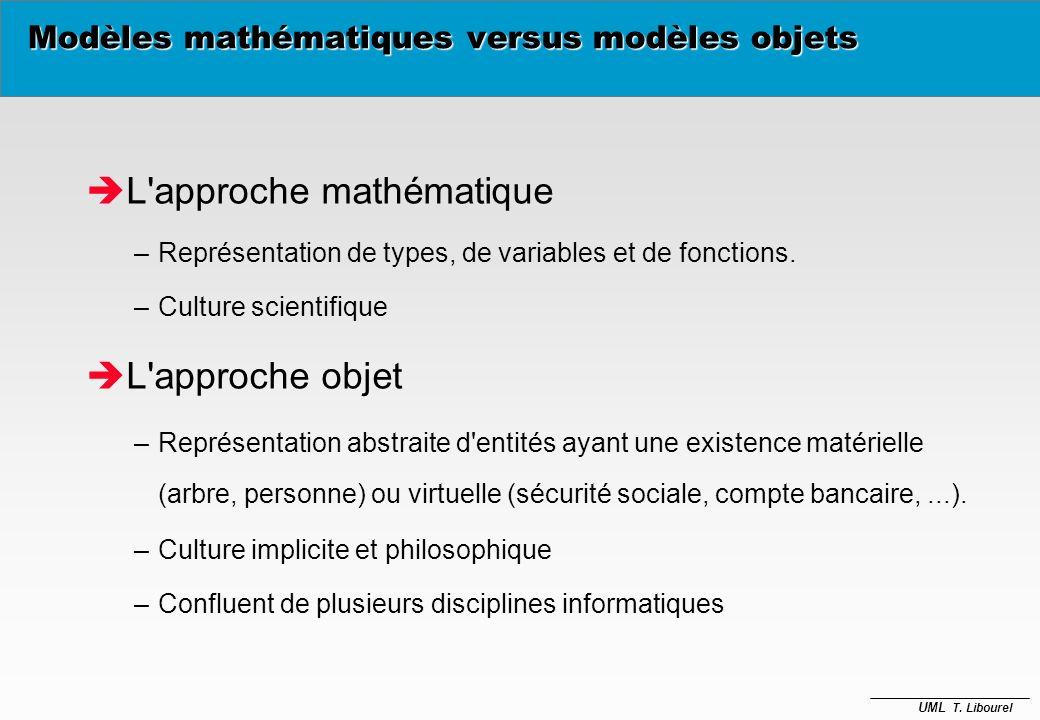 Modèles mathématiques versus modèles objets