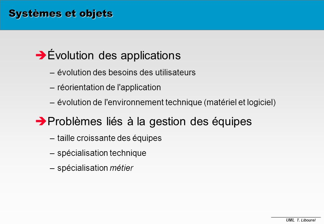 Évolution des applications