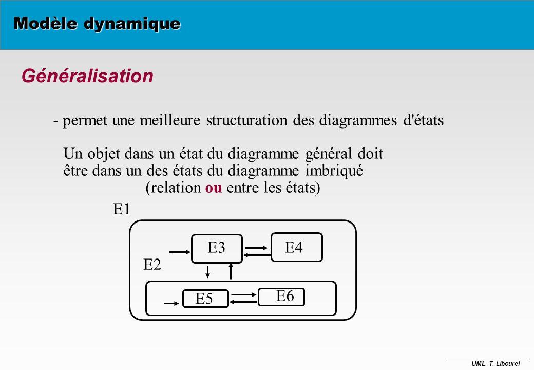 Généralisation Modèle dynamique